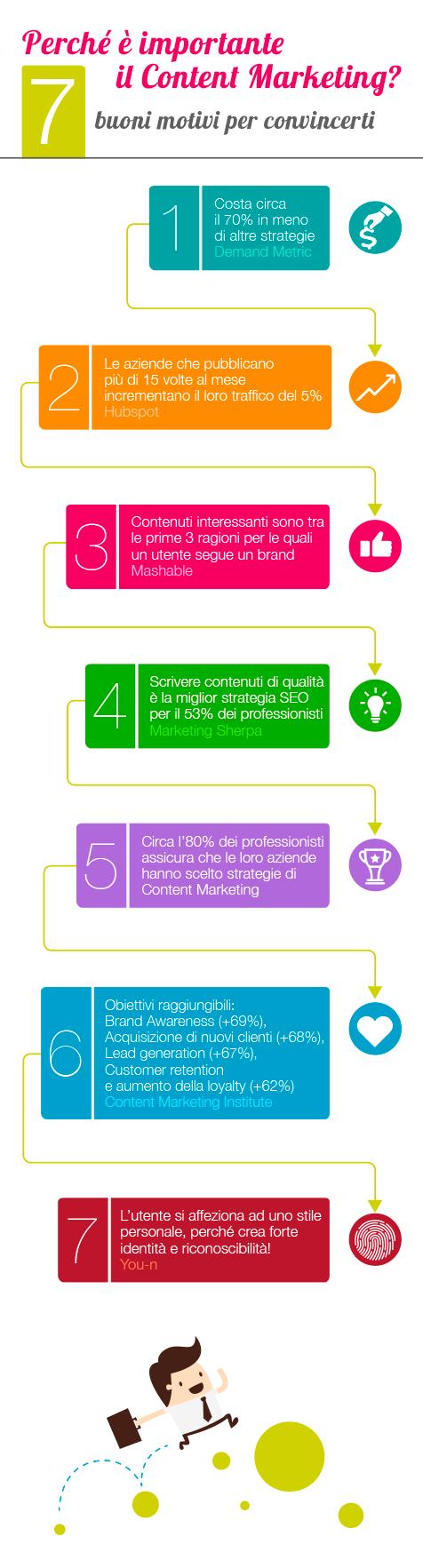 Infografica sul perché è importante una strategia di content marketing