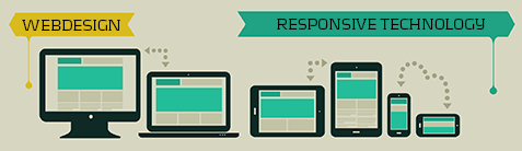 Layout web responsive ed adaptive
